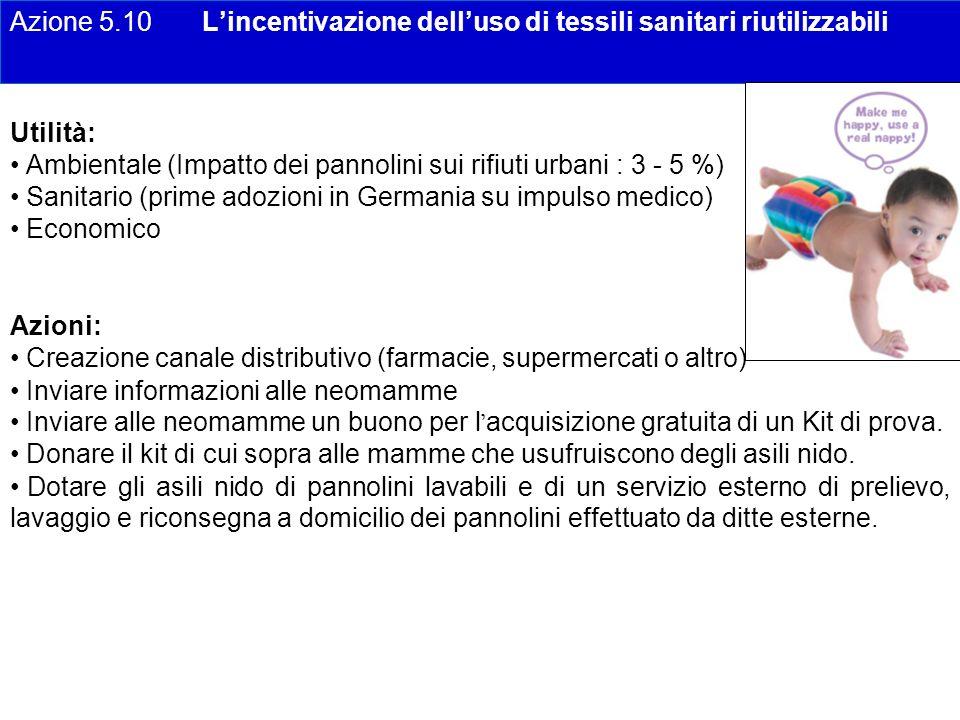 Azione 5.10 Lincentivazione delluso di tessili sanitari riutilizzabili Utilità: Ambientale (Impatto dei pannolini sui rifiuti urbani : 3 - 5 %) Sanita
