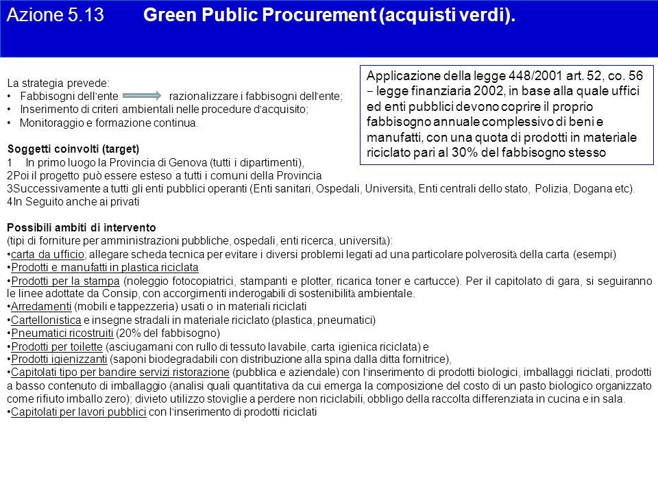 Azione 5.13 Green Public Procurement (acquisti verdi). La strategia prevede: Fabbisogni dell ente razionalizzare i fabbisogni dell ente; Inserimento d