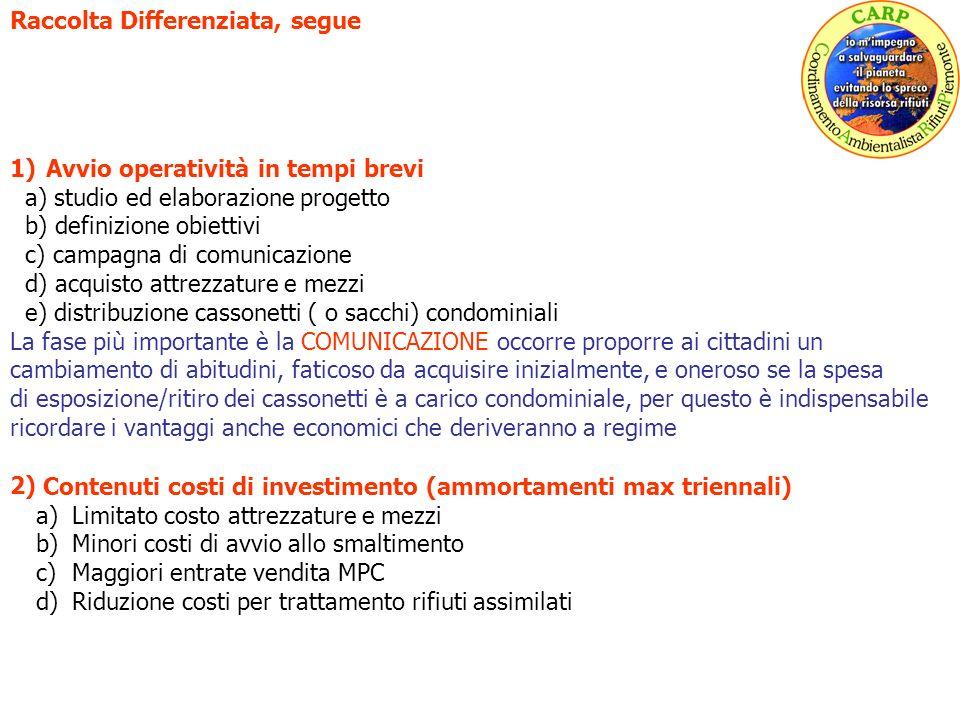 1)Avvio operatività in tempi brevi a) studio ed elaborazione progetto b) definizione obiettivi c) campagna di comunicazione d) acquisto attrezzature e
