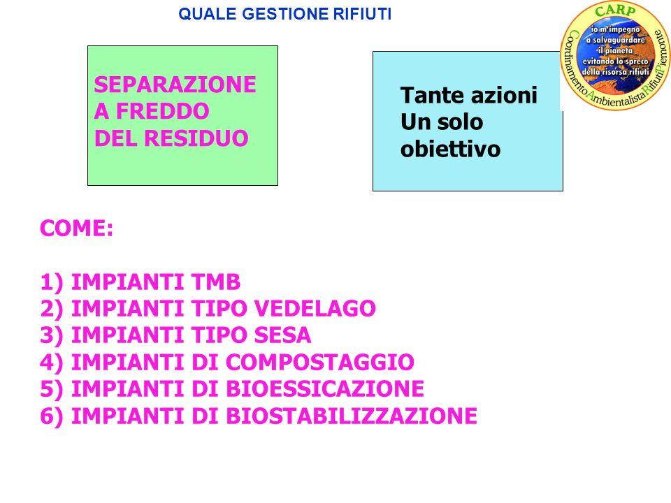 QUALE GESTIONE RIFIUTI Tante azioni Un solo obiettivo SEPARAZIONE A FREDDO DEL RESIDUO COME: 1) IMPIANTI TMB 2) IMPIANTI TIPO VEDELAGO 3) IMPIANTI TIPO SESA 4) IMPIANTI DI COMPOSTAGGIO 5) IMPIANTI DI BIOESSICAZIONE 6) IMPIANTI DI BIOSTABILIZZAZIONE