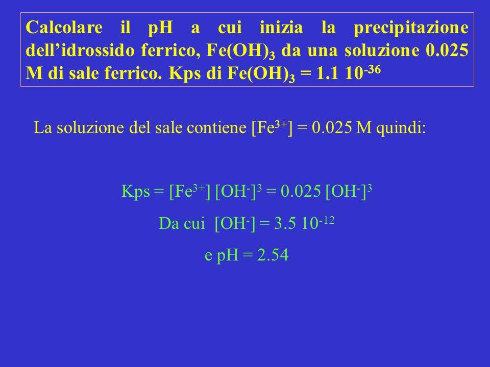 La soluzione del sale contiene [Fe 3+ ] = 0.025 M quindi: Kps = [Fe 3+ ] [OH - ] 3 = 0.025 [OH - ] 3 Da cui [OH - ] = 3.5 10 -12 e pH = 2.54 Calcolare il pH a cui inizia la precipitazione dellidrossido ferrico, Fe(OH) 3 da una soluzione 0.025 M di sale ferrico.