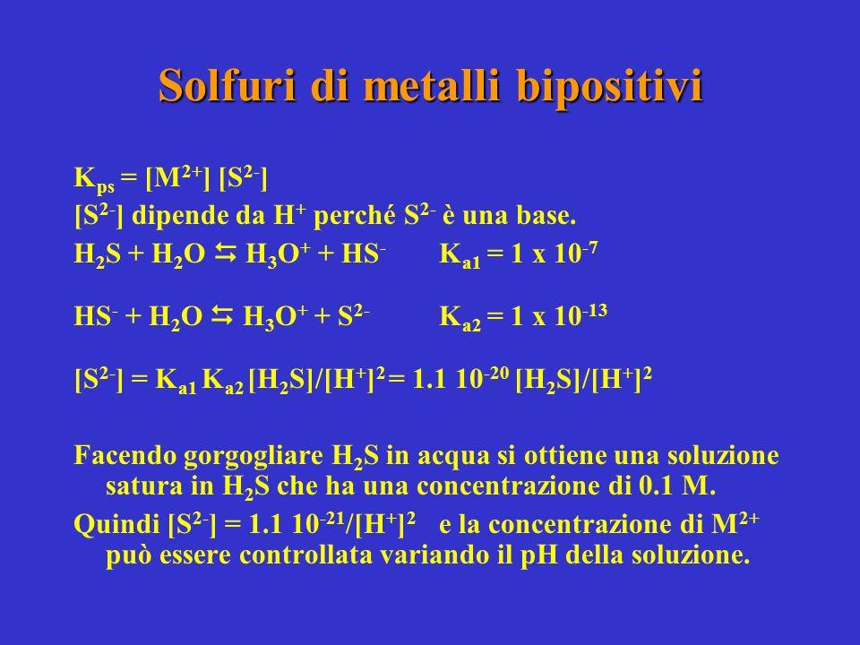 Solfuri di metalli bipositivi K ps = [M 2+ ] [S 2- ] [S 2- ] dipende da H + perché S 2- è una base. H 2 S + H 2 O H 3 O + + HS - K a1 = 1 x 10 -7 HS -