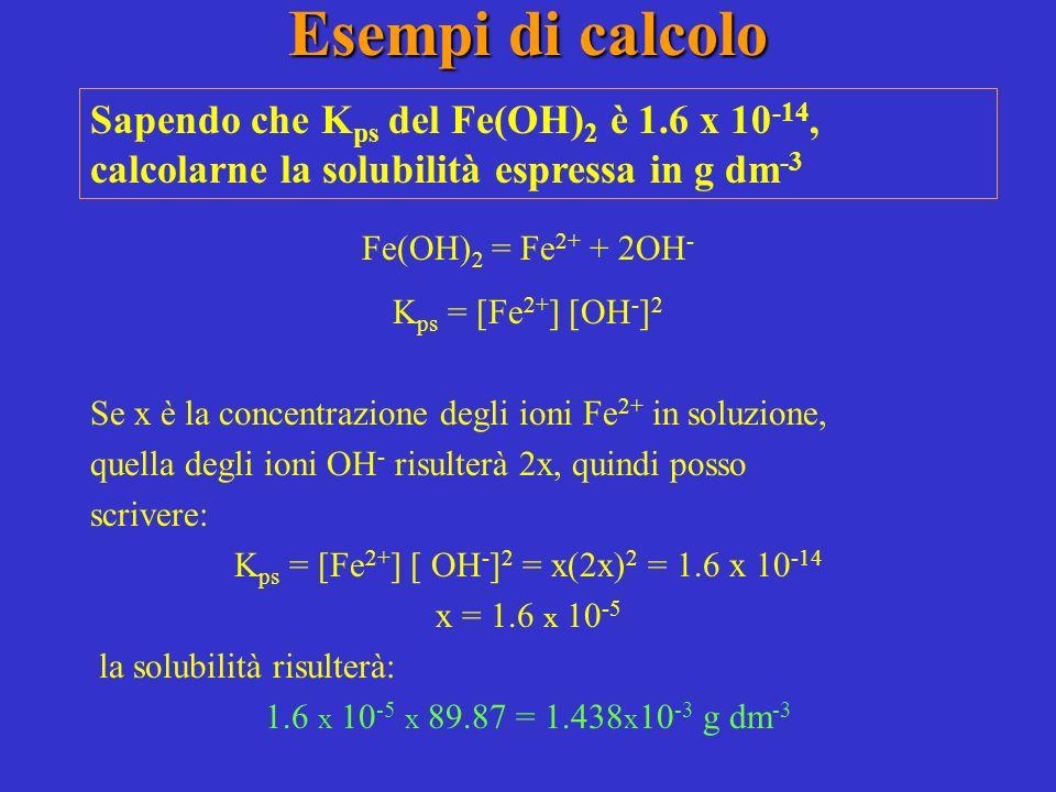 Esempi di calcolo Fe(OH) 2 = Fe 2+ + 2OH - K ps = [Fe 2+ ] [OH - ] 2 Se x è la concentrazione degli ioni Fe 2+ in soluzione, quella degli ioni OH - risulterà 2x, quindi posso scrivere: K ps = [Fe 2+ ] [ OH - ] 2 = x(2x) 2 = 1.6 x 10 -14 x = 1.6 x 10 -5 la solubilità risulterà: 1.6 x 10 -5 x 89.87 = 1.438 x 10 -3 g dm -3 Sapendo che K ps del Fe(OH) 2 è 1.6 x 10 -14, calcolarne la solubilità espressa in g dm -3