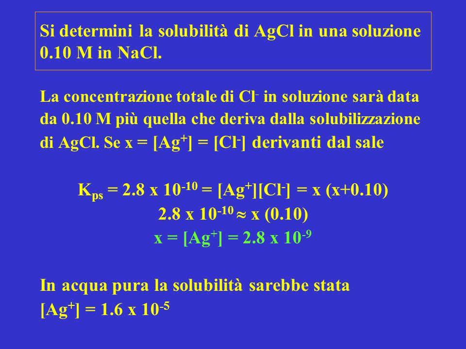 La concentrazione totale di Cl - in soluzione sarà data da 0.10 M più quella che deriva dalla solubilizzazione di AgCl.