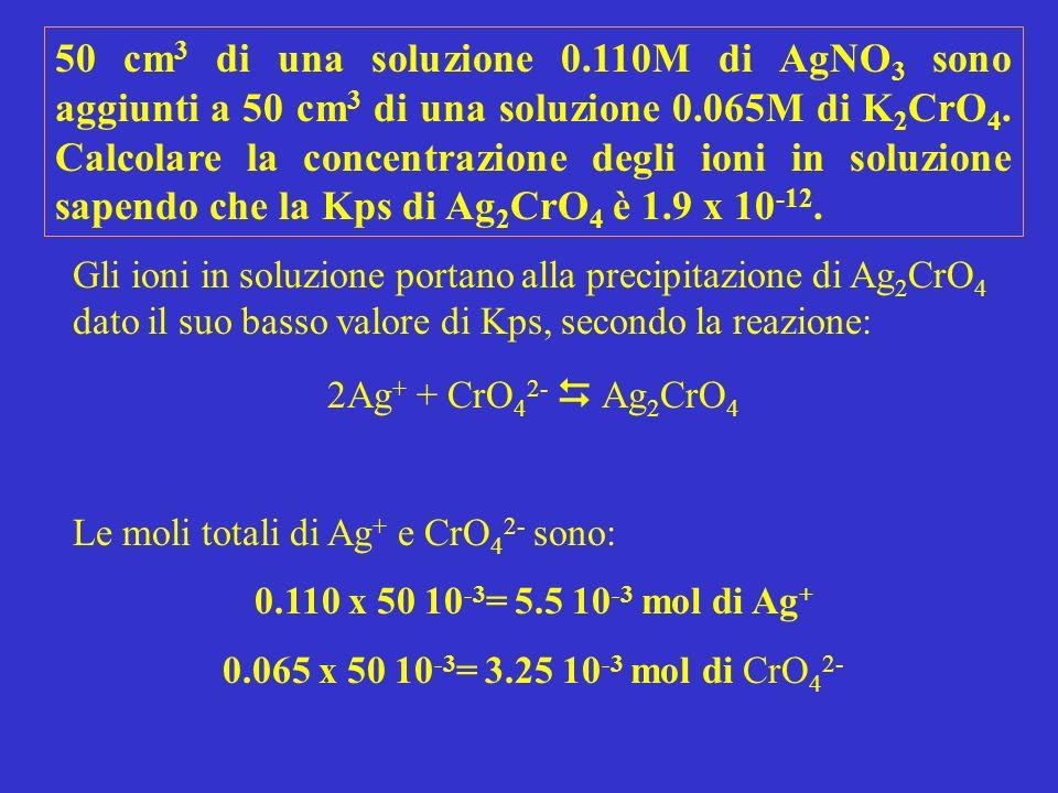 Gli ioni in soluzione portano alla precipitazione di Ag 2 CrO 4 dato il suo basso valore di Kps, secondo la reazione: 2Ag + + CrO 4 2- Ag 2 CrO 4 Le moli totali di Ag + e CrO 4 2- sono: 0.110 x 50 10 -3 = 5.5 10 -3 mol di Ag + 0.065 x 50 10 -3 = 3.25 10 -3 mol di CrO 4 2- 50 cm 3 di una soluzione 0.110M di AgNO 3 sono aggiunti a 50 cm 3 di una soluzione 0.065M di K 2 CrO 4.