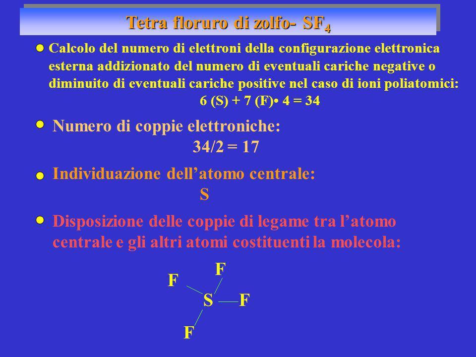 Controllare che il numero di coppie elettroniche disposte sia uguale al totale e disporre le eventuali restanti coppie sugli atomi periferici: 17 coppie totali = 4 coppie disposte Delle altre 13 coppie, 12 vanno disposte sugli atomi periferici così che la regola dellottetto sia soddisfatta, lultima coppia si dispone sullo S come coppia non di legame perché questultimo può utilizzare gli orbitali d: SF F F F