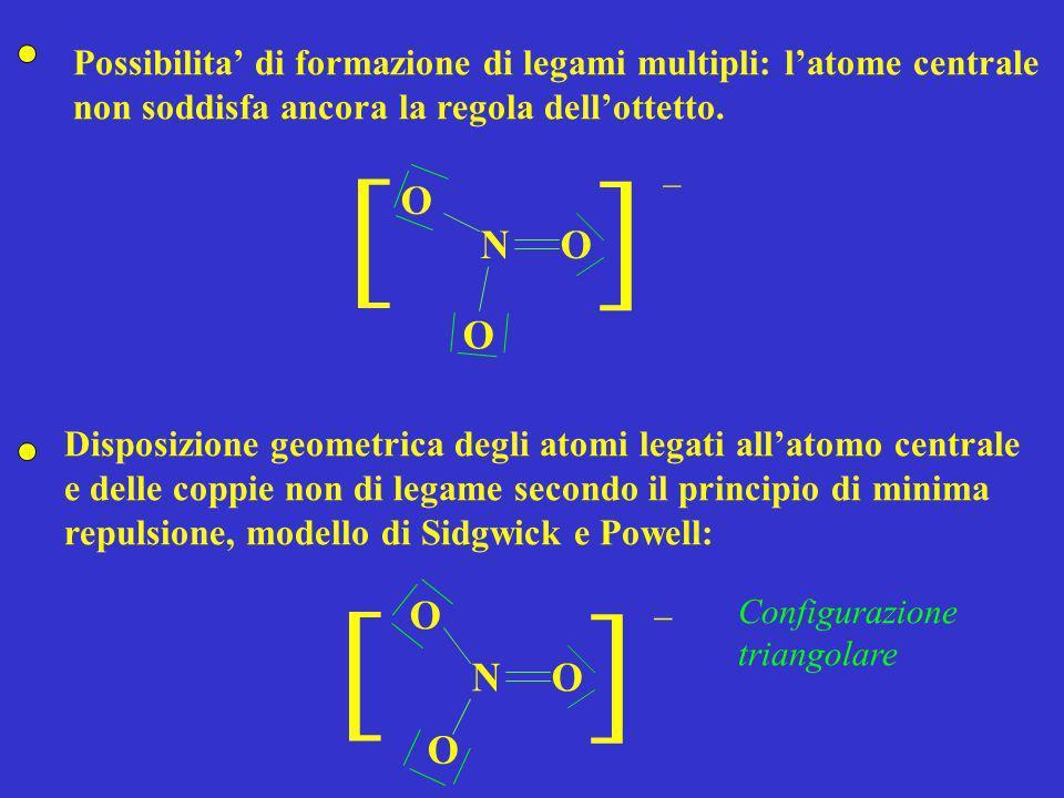 NO O O ] ] _ Possibilita di formazione di legami multipli: latome centrale non soddisfa ancora la regola dellottetto. Disposizione geometrica degli at