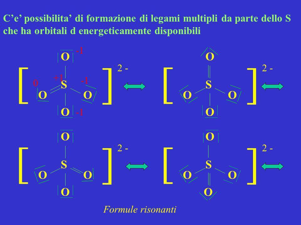 S O O O ] ] 2 - O S O O O ] ] O Ce possibilita di formazione di legami multipli da parte dello S che ha orbitali d energeticamente disponibili S O O O