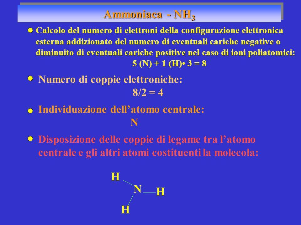 Controllare che il numero di coppie elettroniche disposte sia uguale al totale e disporre le eventuali restanti coppie sugli atomi periferici: 4 coppie totali = 3 coppie disposte La quarta coppia va messa sullatomo centrale dato che i periferici sono atomi di H e non hanno altri orbitali a disposizione, la regola dellottetto è così soddisfatta: N H H H