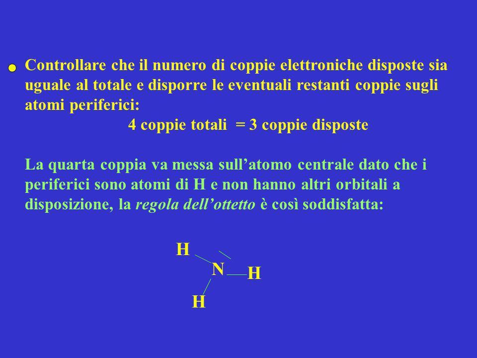 Le coppie solitarie occupano regioni dello spazio mediamente più vicine allatomo centrale rispetto alle coppie di legame che sono sono più centrate lungo gli assi di legame Configurazione tetraedrica distorta Formula: piramide triangolare Disposizione geometrica degli atomi legati allatomo centrale e delle coppie non di legame secondo il principio di minima repulsione, modello di Sidgwick e Powell: N H H H 107°