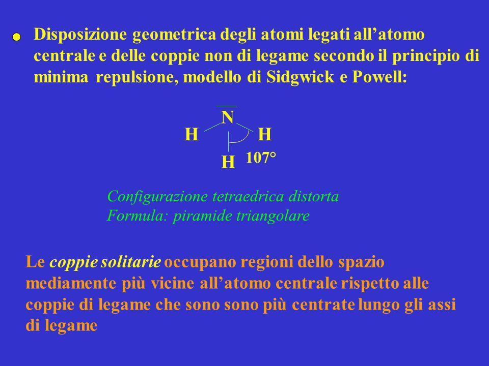 Penta cloruro di fosforo- PCl 5 Numero di coppie elettroniche: 40/2 = 20 Individuazione dellatomo centrale: P PCl Disposizione delle coppie di legame tra latomo centrale e gli altri atomi costituenti la molecola: Calcolo del numero di elettroni della configurazione elettronica esterna addizionato del numero di eventuali cariche negative o diminuito di eventuali cariche positive nel caso di ioni poliatomici: 5 (P) + 7 (Cl) 5 = 40 Cl
