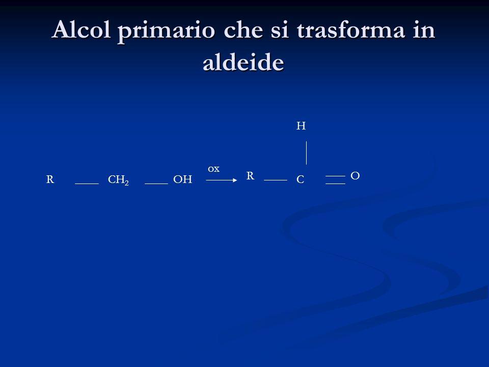 Alcol primario che si trasforma in aldeide CH 2 OHR H R C O ox