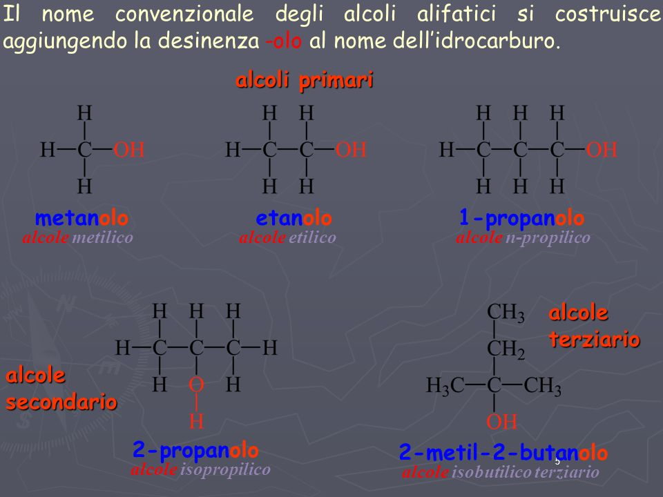 5 Il nome convenzionale degli alcoli alifatici si costruisce aggiungendo la desinenza -olo al nome dellidrocarburo. metanoloetanolo alcole metilicoalc