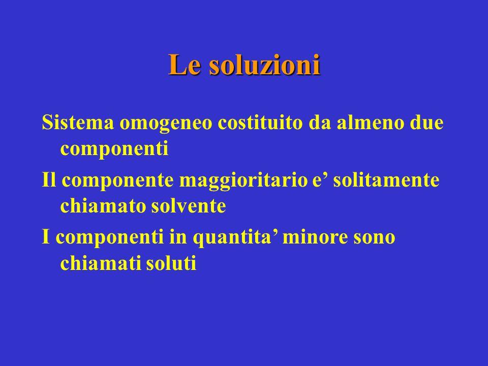 Sistema omogeneo costituito da almeno due componenti Il componente maggioritario e solitamente chiamato solvente I componenti in quantita minore sono