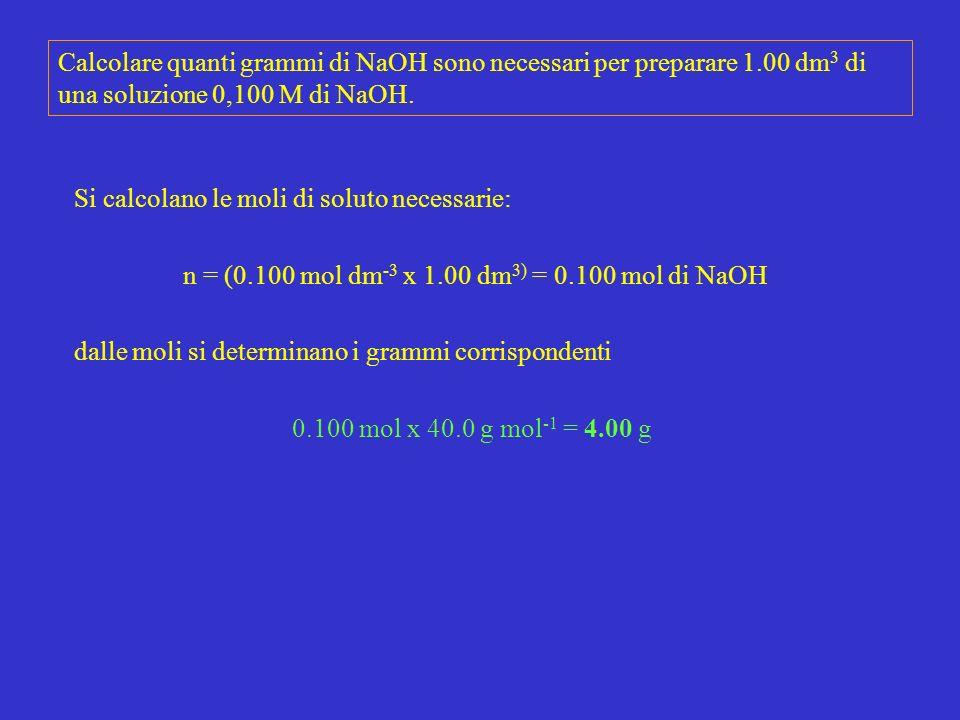 Si calcolano le moli di soluto necessarie: n = (0.100 mol dm -3 x 1.00 dm 3) = 0.100 mol di NaOH dalle moli si determinano i grammi corrispondenti 0.1