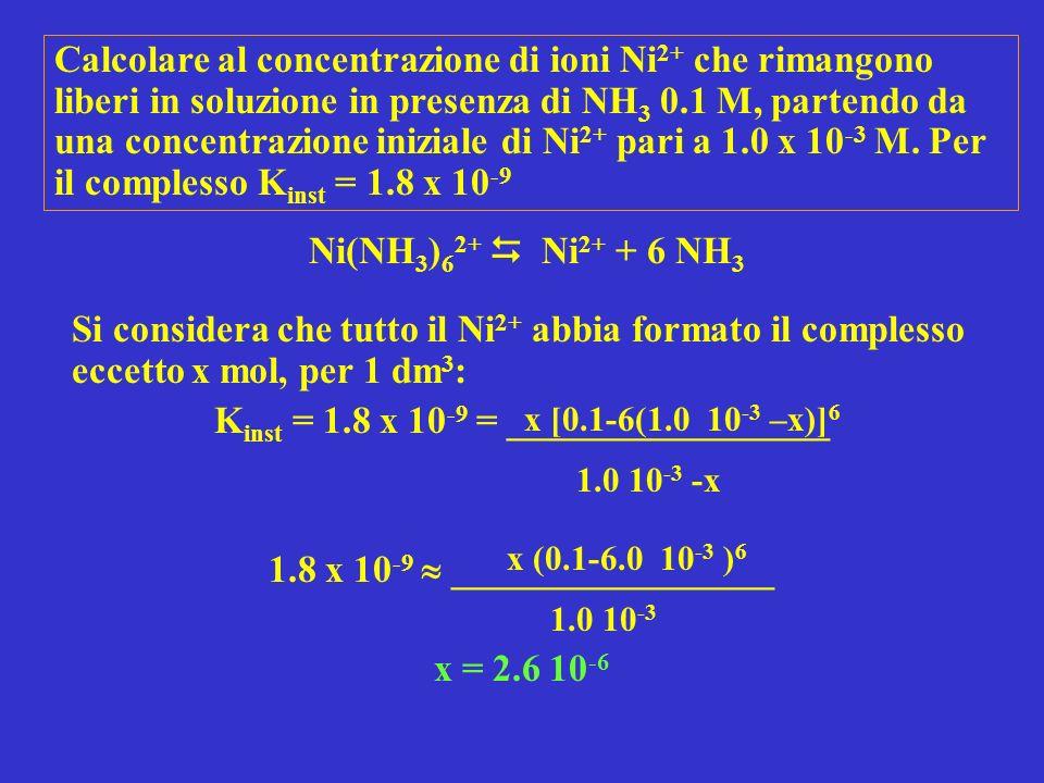 Calcolare al concentrazione di ioni Ni 2+ che rimangono liberi in soluzione in presenza di NH 3 0.1 M, partendo da una concentrazione iniziale di Ni 2