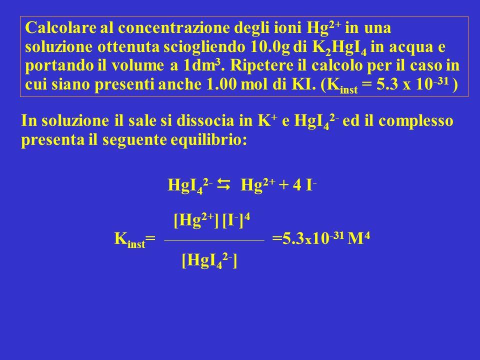 Si trovano le mol del sale corrispondenti a 10.0 g: 10.0 g dm -3 /786.4 g mol -1 = 0.0127 mol Indicando con x la concentrazione dello ione Hg 2+ in soluzione: K inst = 5.3 x 10 -31 M 4 = ___________ x = 1.2 10 -7 mol dm -3 x (4x) 4 0.0127