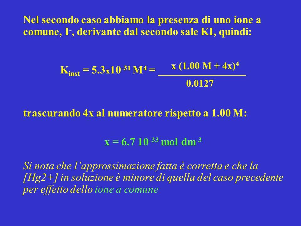 Nel secondo caso abbiamo la presenza di uno ione a comune, I -, derivante dal secondo sale KI, quindi: K inst = 5.3 x 10 -31 M 4 = ________________ tr
