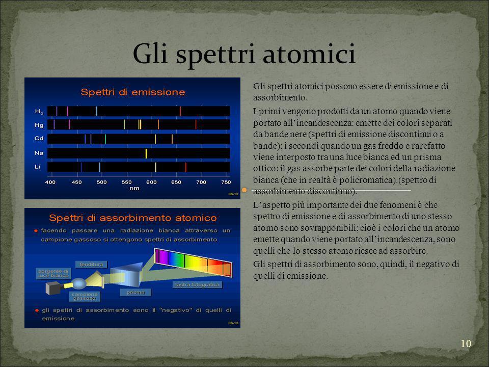 10 Gli spettri atomici Gli spettri atomici possono essere di emissione e di assorbimento. I primi vengono prodotti da un atomo quando viene portato al