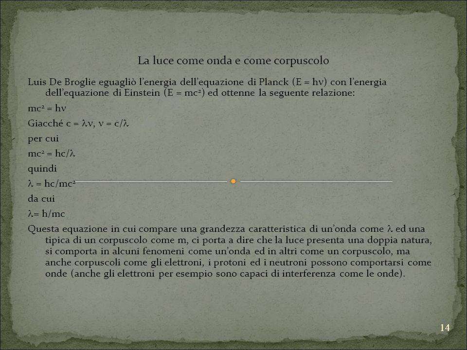 14 La luce come onda e come corpuscolo Luis De Broglie eguagliò lenergia dellequazione di Planck (E = h ) con lenergia dellequazione di Einstein (E =