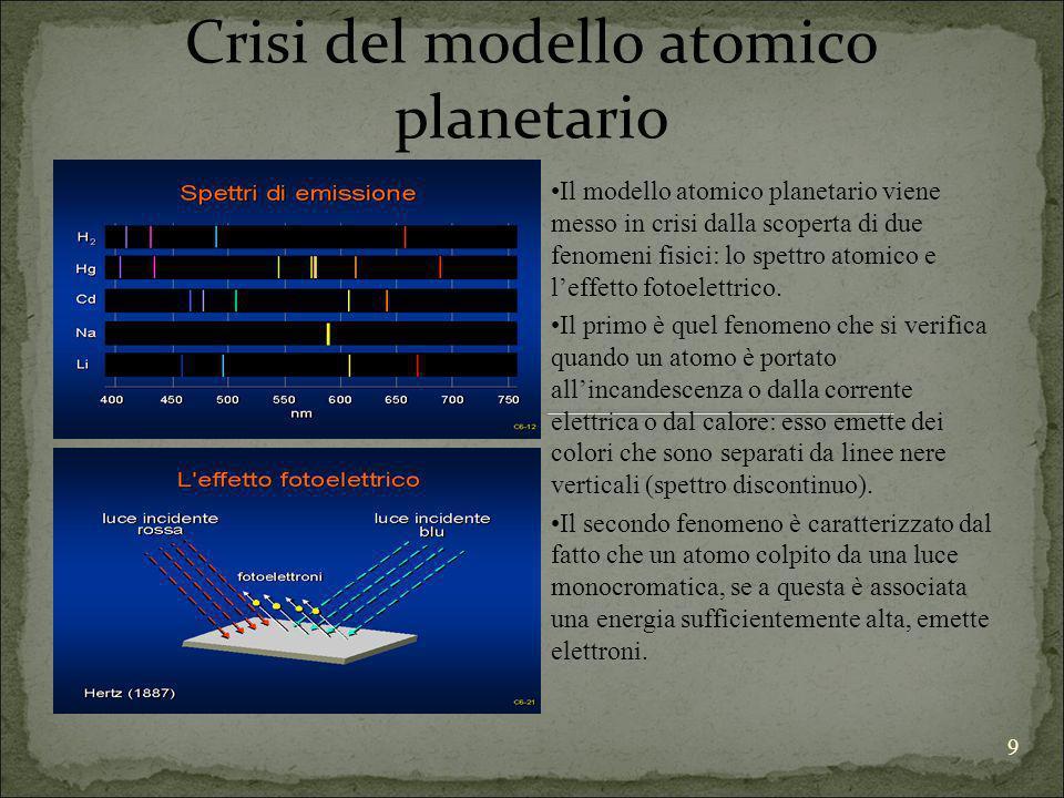 9 Crisi del modello atomico planetario Il modello atomico planetario viene messo in crisi dalla scoperta di due fenomeni fisici: lo spettro atomico e
