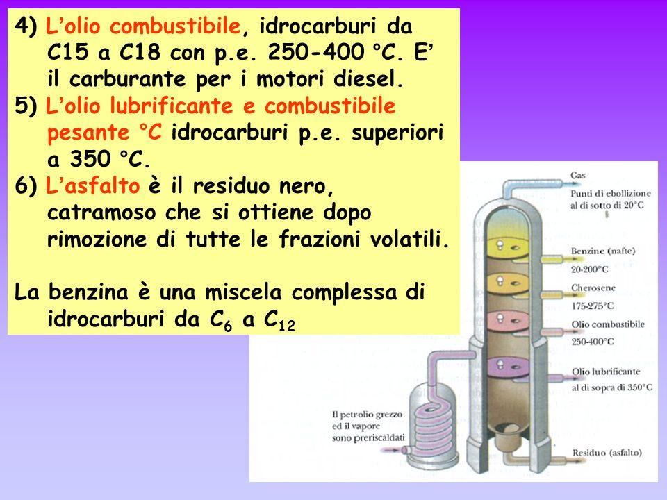 4) L olio combustibile, idrocarburi da C15 a C18 con p.e. 250-400 °C. E il carburante per i motori diesel. 5) L olio lubrificante e combustibile pesan