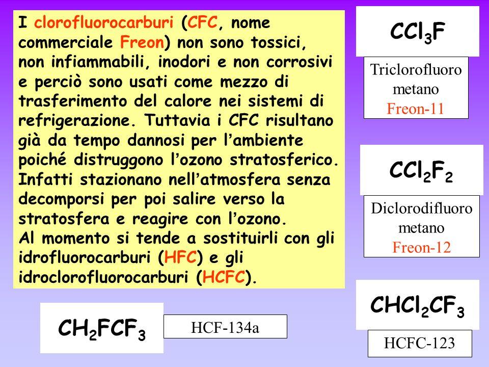 I clorofluorocarburi (CFC, nome commerciale Freon) non sono tossici, non infiammabili, inodori e non corrosivi e perciò sono usati come mezzo di trasf