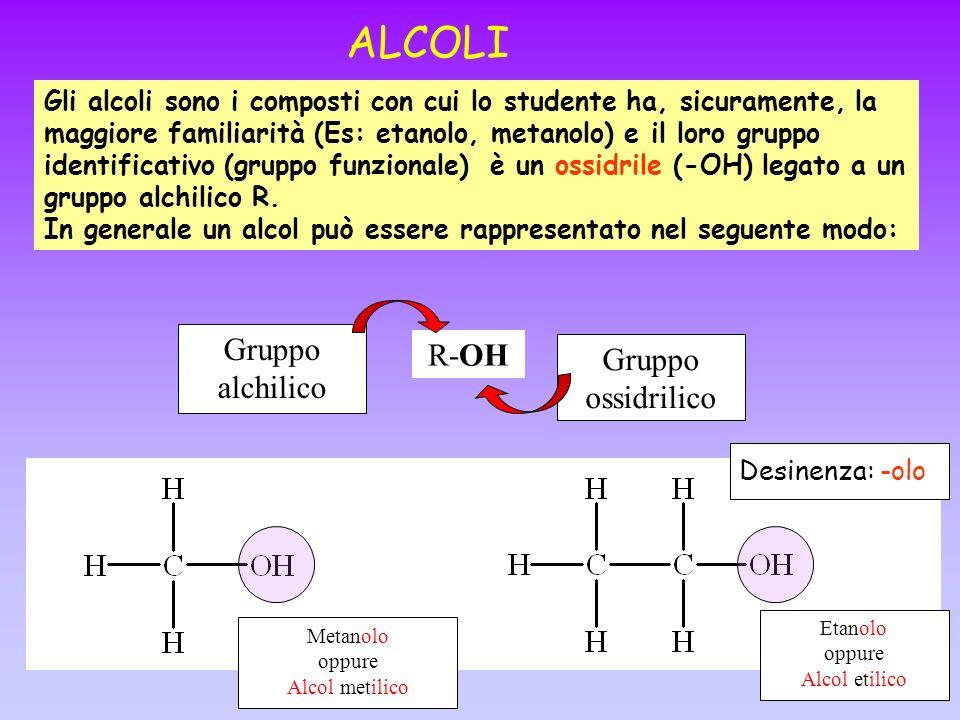 ALCOLI Gli alcoli sono i composti con cui lo studente ha, sicuramente, la maggiore familiarità (Es: etanolo, metanolo) e il loro gruppo identificativo