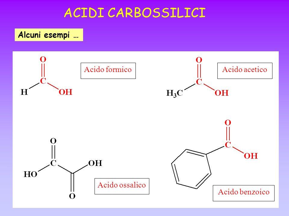 ACIDI CARBOSSILICI Alcuni esempi … Acido formicoAcido acetico Acido ossalico Acido benzoico