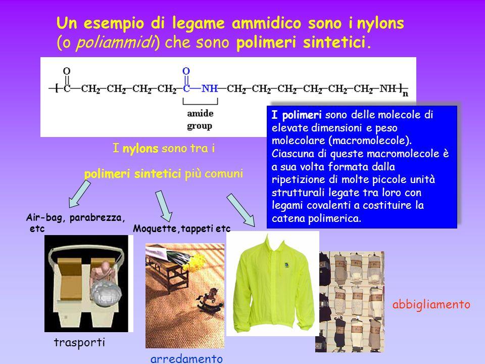 I nylons sono tra i polimeri sintetici più comuni Un esempio di legame ammidico sono i nylons (o poliammidi) che sono polimeri sintetici. arredamento