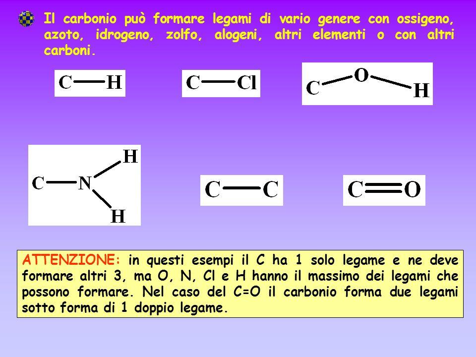 I composti organici possono essere classificati in base a specifiche caratteristiche strutturali identificate con il nome di gruppo funzionale, la cui definizione è quella di una porzione di molecola che ha un comportamento chimico specifico e che permette alla molecola intera di essere classificata in una data classe di composti.