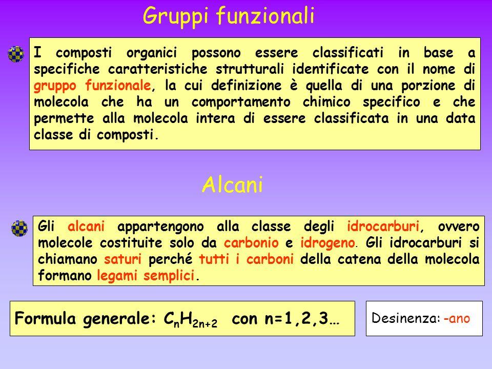 I composti organici possono essere classificati in base a specifiche caratteristiche strutturali identificate con il nome di gruppo funzionale, la cui