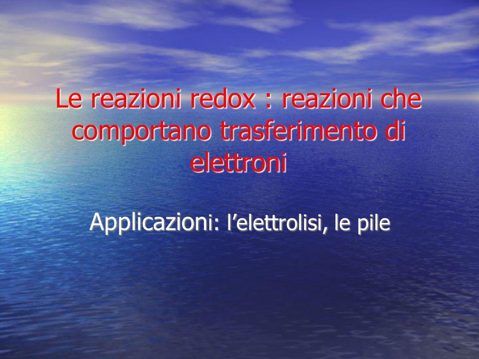 42 NaCl fuso - + Generatore di corrente continua Catodo Anodo Cl - Na + 2 Cl - Cl 2 + 2 e - Na + + e - Na Reazioni elettrolitiche di un sale fuso Quando NaCl subisce elettrolisi, in realtà non passano elettroni attraverso il sale fuso, fra gli elettrodi.
