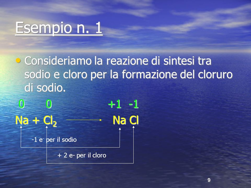 10 Bilanciamento Ogni cloro varia per un solo e - in quanto passa da 0 a 1 -, giacché gli atomi di cloro sono 2, Cl 2 acquista un totale di 2 e -.