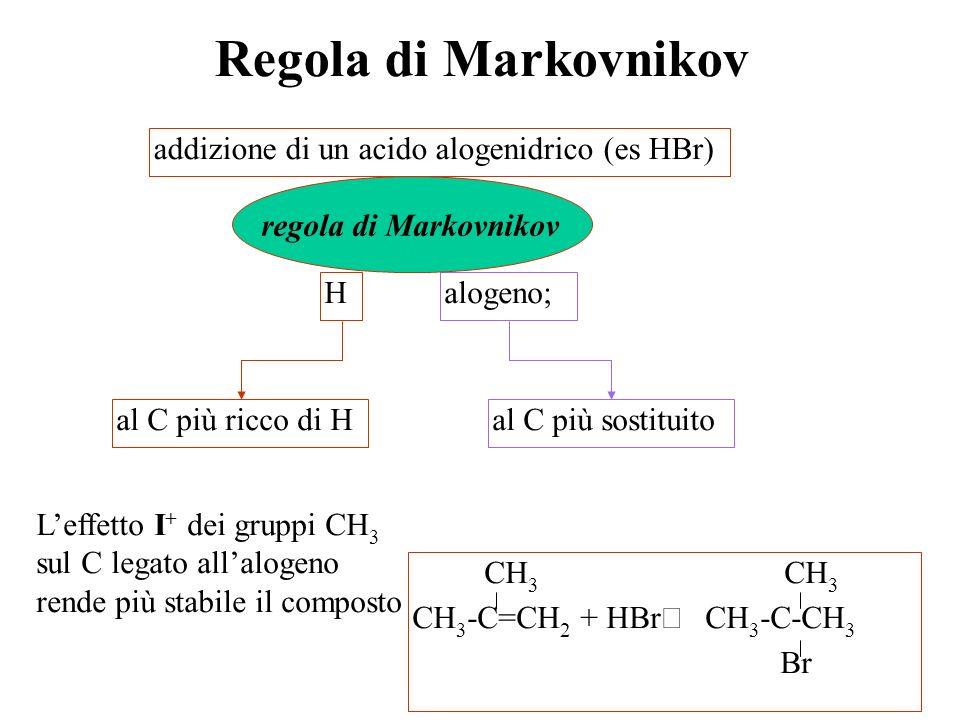 Regola di Markovnikov alogeno; Leffetto I + dei gruppi CH 3 sul C legato allalogeno rende più stabile il composto regola di Markovnikov H addizione di