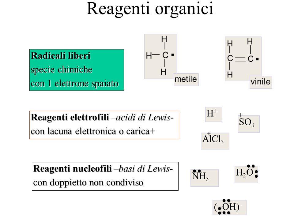 Reagenti organici Radicali liberi specie chimiche con 1 elettrone spaiato Reagenti elettrofili –acidi di Lewis- con lacuna elettronica o carica+ Reage