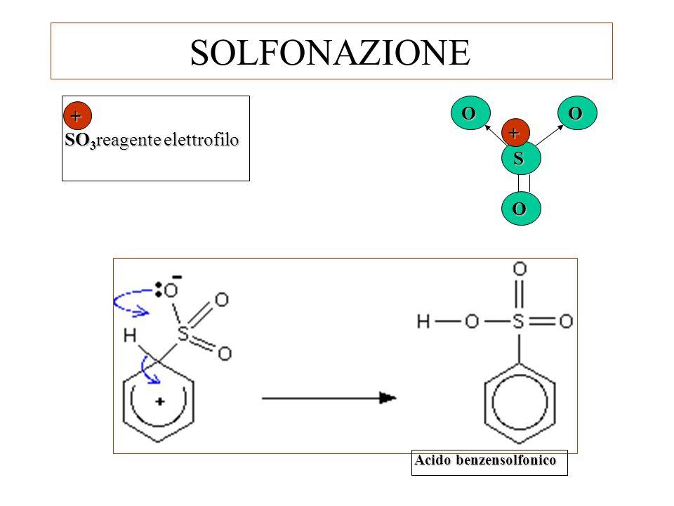 SOLFONAZIONE SO 3 reagente elettrofilo Acido benzensolfonico + S O OO +