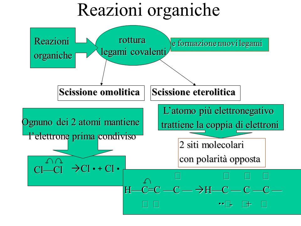 Reazioni organiche rottura legami covalenti Reazioniorganiche e formazione nuovi legami Scissione omolitica Scissione eterolitica ClCl 2 siti molecola