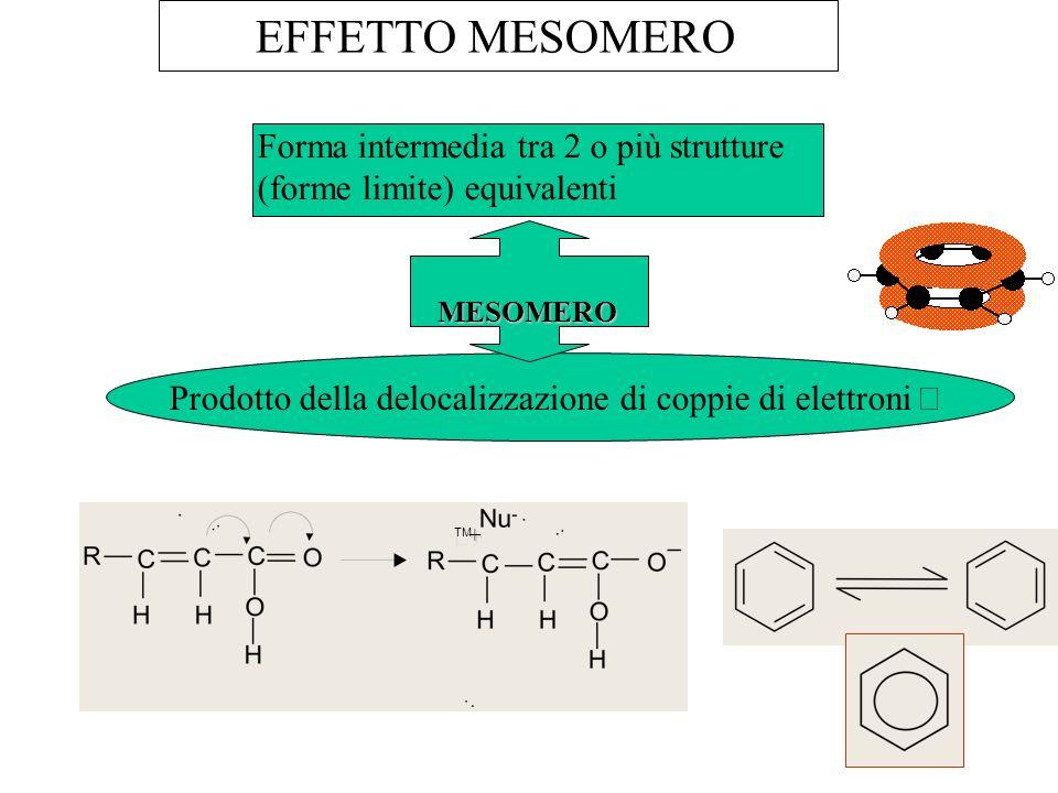 EFFETTO MESOMERO Prodotto della delocalizzazione di coppie di elettroni Forma intermedia tra 2 o più strutture (forme limite) equivalenti MESOMERO +