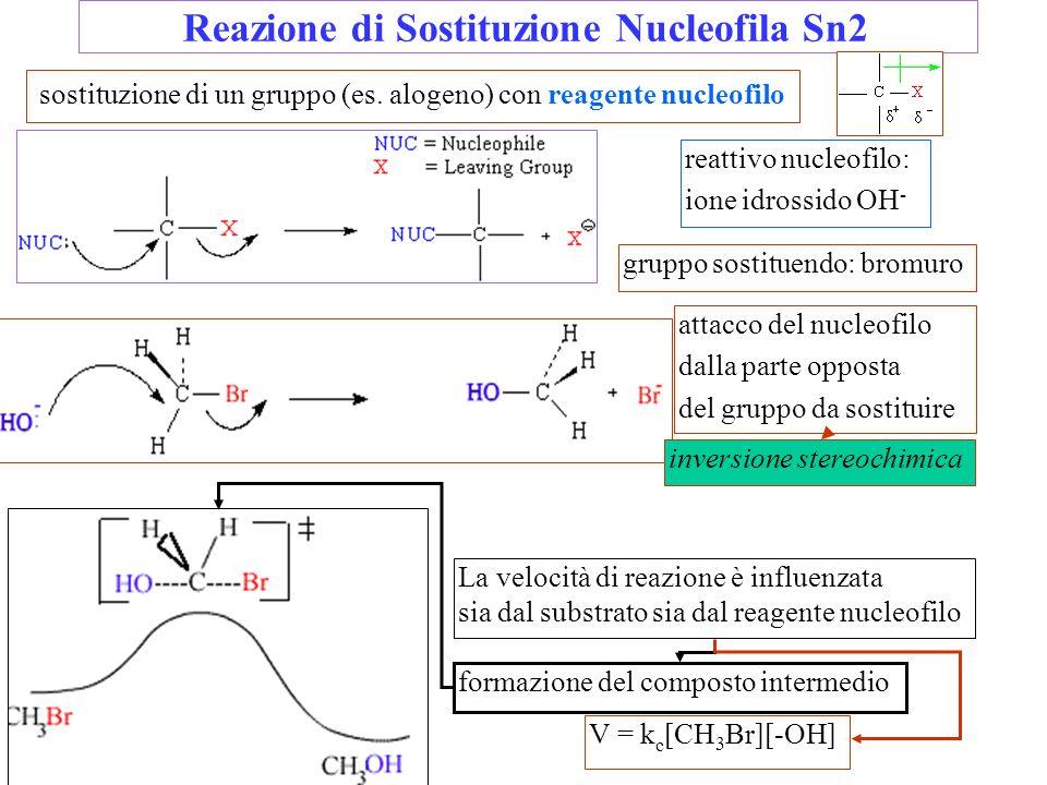Reazione di Sostituzione Nucleofila Sn2 sostituzione di un gruppo (es. alogeno) con reagente nucleofilo reattivo nucleofilo: ione idrossido OH - grupp