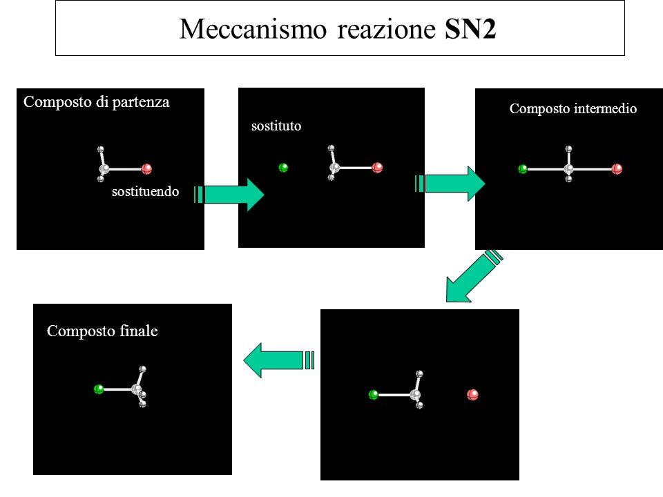 Meccanismo reazione SN2 sostituto Composto intermedio sostituendo Composto di partenza Composto finale