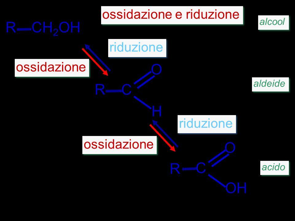RCH 2 OH R H O C R O C OH ossidazione riduzione ossidazione alcool aldeide acido ossidazione e riduzione