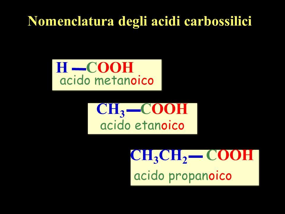 COOHH acido metanoico CH 3 COOH acido etanoico CH 3 CH 2 COOH acido propanoico Nomenclatura degli acidi carbossilici