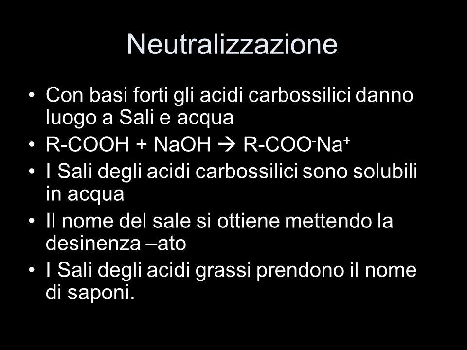 Neutralizzazione Con basi forti gli acidi carbossilici danno luogo a Sali e acqua R-COOH + NaOH R-COO - Na + I Sali degli acidi carbossilici sono solu