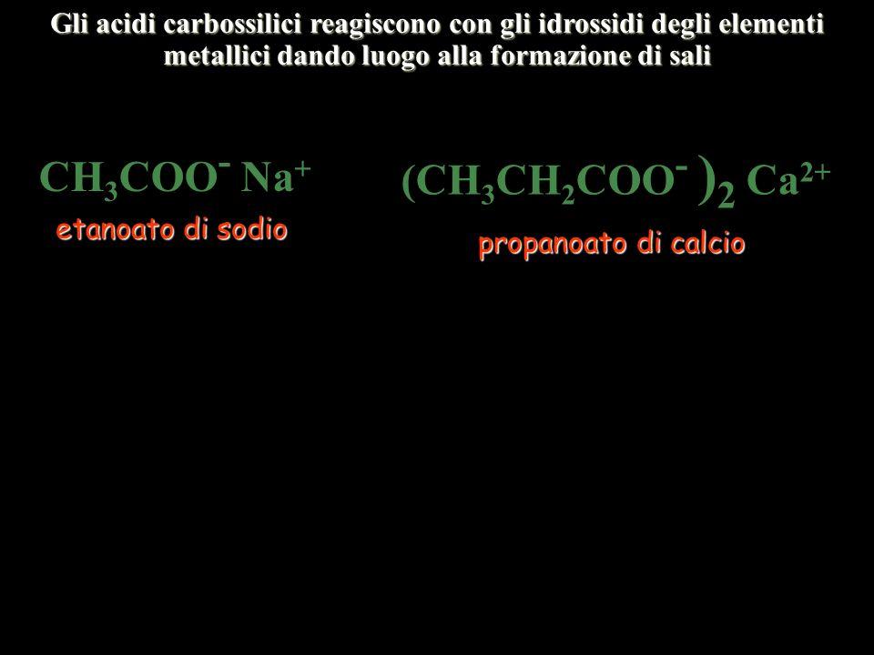 CH 3 COO - Na + (CH 3 CH 2 COO - ) 2 Ca 2+ etanoato di sodio propanoato di calcio Gli acidi carbossilici reagiscono con gli idrossidi degli elementi m