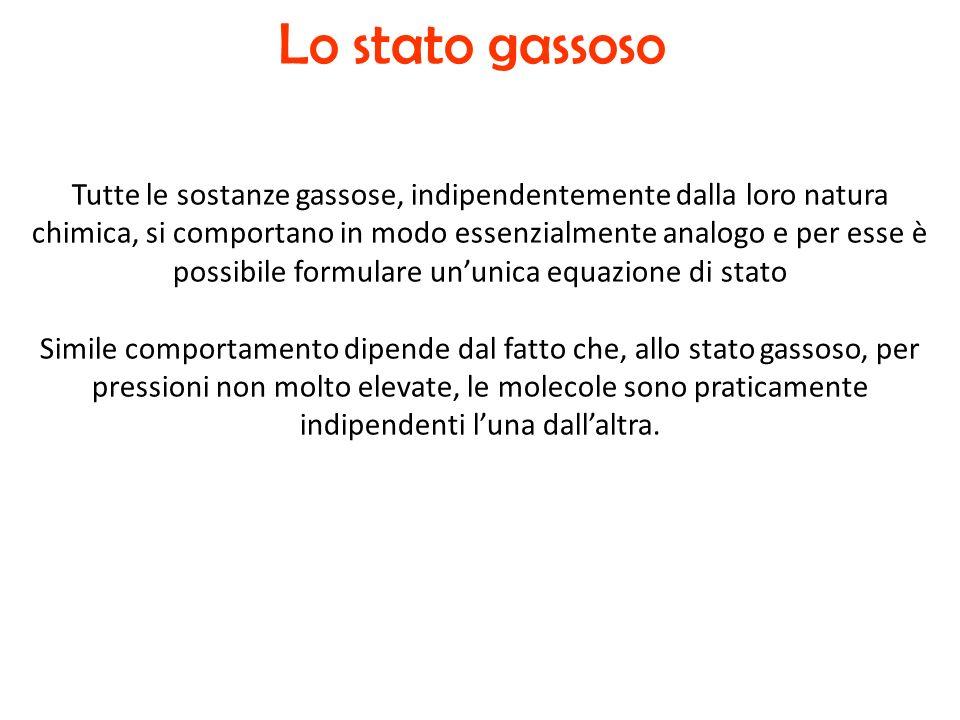 © Dario Bressanini35 Il volume di un gas, a temperatura e pressione costanti, è direttamente proporzionale al numero di moli del gas.