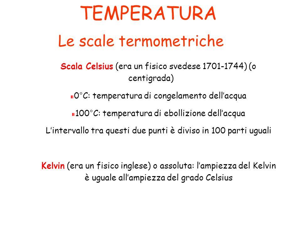 Le scale termometriche T(K) = t(°C) +273