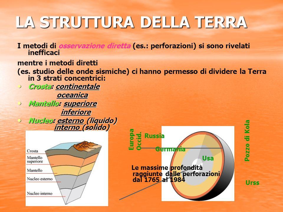 CARATTERISTICHE DELLA TERRA Questi strati sono caratterizzati da diversi valori di densità, temperatura e pressione, che aumentano con la profondità, e sono separati tra loro da superfici, dette discontinuità, in corrispondenza delle quali le onde mutano la loro velocità.