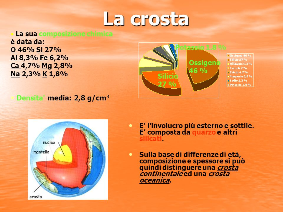 Ossigeno 46 % Silicio 27 % Potassio 1.8 % La crosta La sua composizione chimica è data da: O 46% Si 27% Al 8,3% Fe 6,2% Ca 4,7% Mg 2,8% Na 2,3% K 1,8%