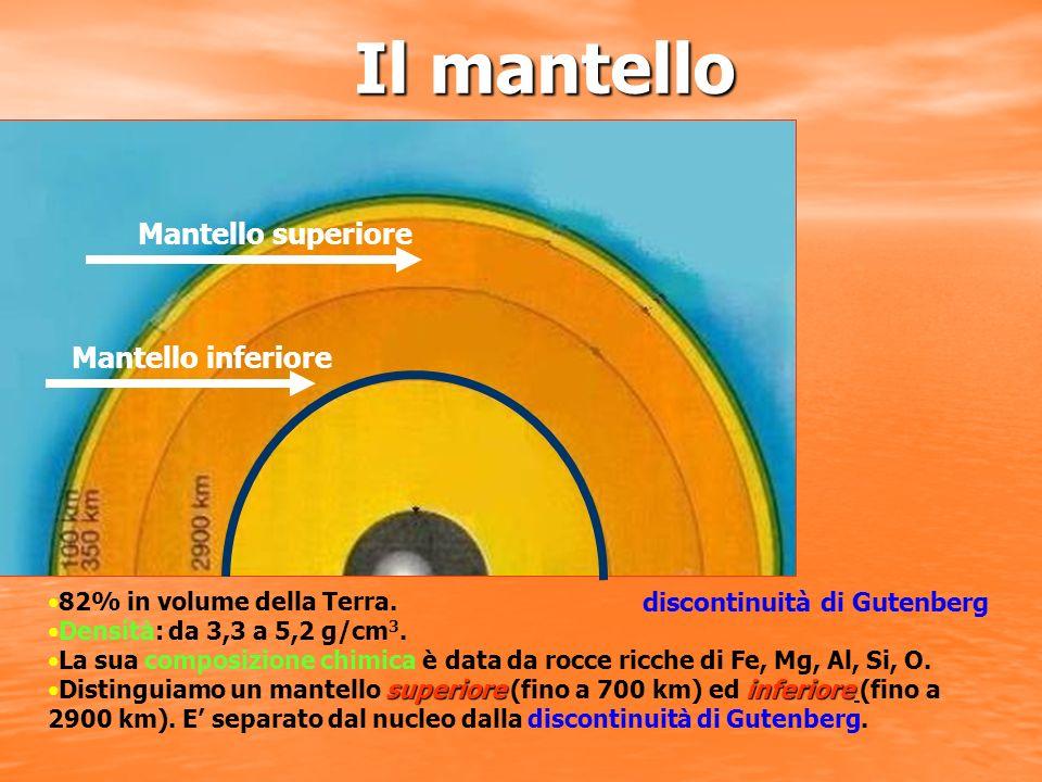 Mantello superiore Mantello inferiore discontinuità di Gutenberg Il mantello 82% in volume della Terra. Densità: da 3,3 a 5,2 g/cm 3. La sua composizi